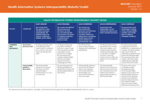 HIS Interoperability Maturity Model
